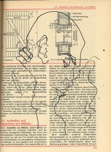 Handbuch fürs Haus 03