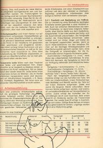 Handbuch fürs Haus 06