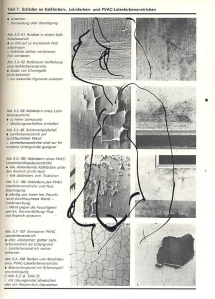 Handbuch fürs Haus 11